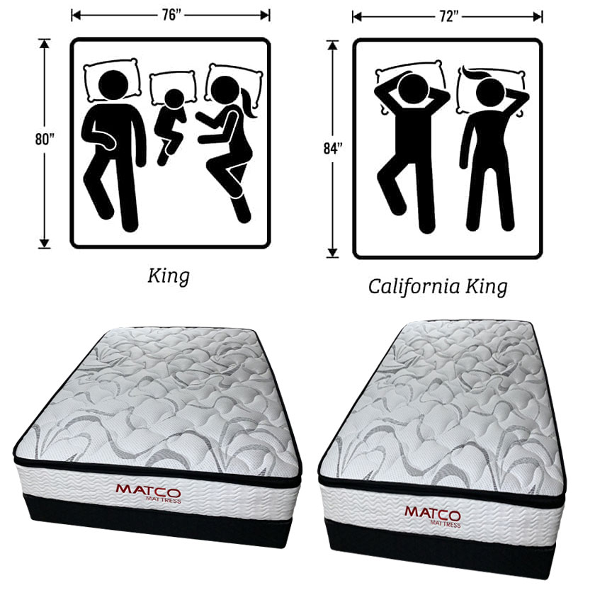 California King Mattress vs King Mattress Pensacola