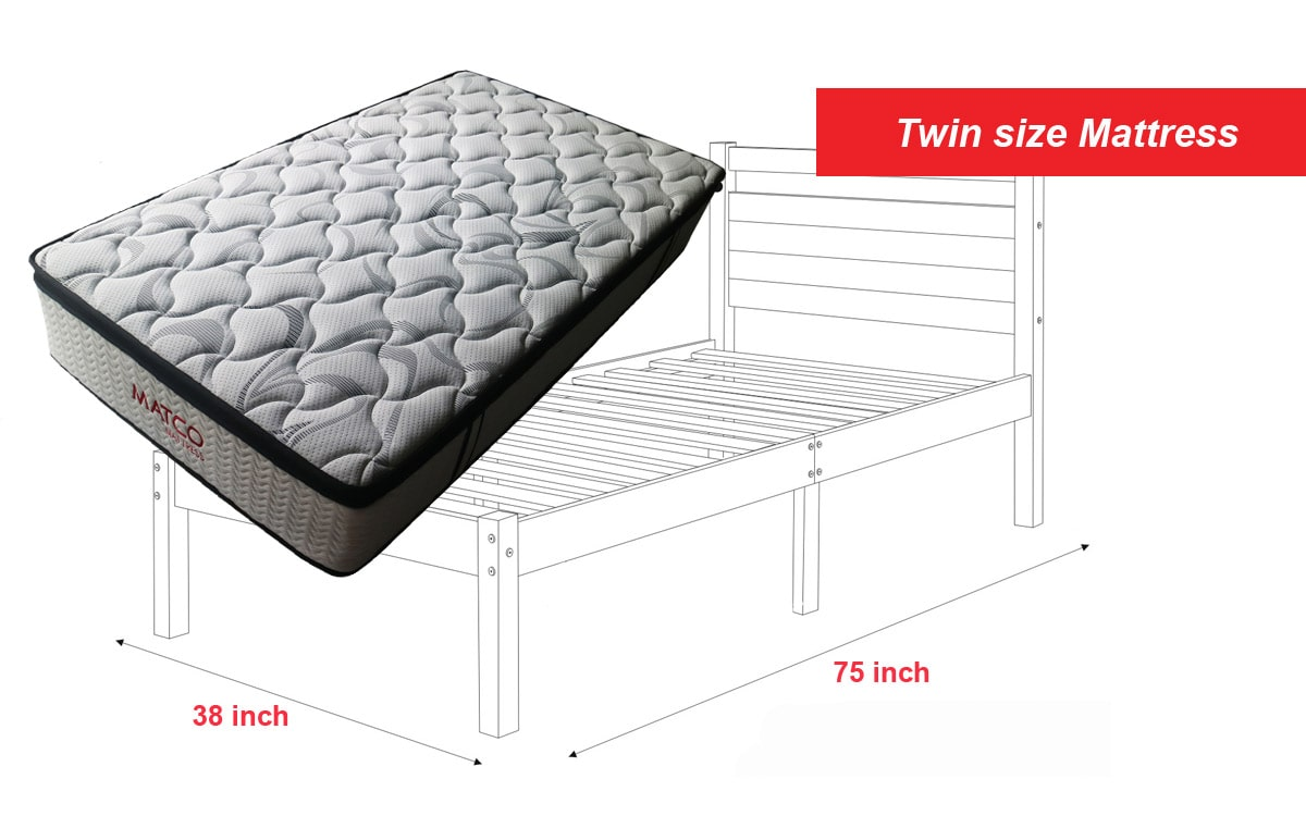 Twin Mattress Pensacola Florida Twin Size Mattresses Stock